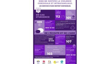 Violences intrafamiliales: qui contacter?